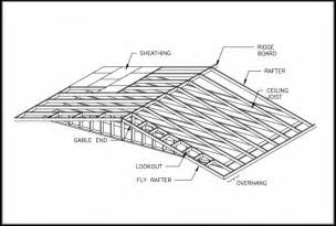 Ceiling Joist Span 2x4 by Structural Design Of Wood Framing For The Home Inspector