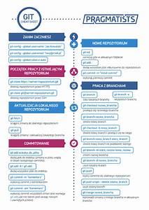 Free Seating Chart Git Flow Cheat Sheet Printable Pdf Download