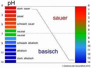 Boden Ph Wert Messen : ph wert kochunterricht ~ Orissabook.com Haus und Dekorationen