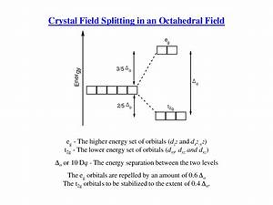 Construct The Octahedral Crystal Field Splitting Diagram
