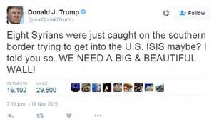 Trump would be president if it was decided on Twitter ...