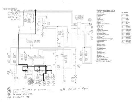 yamaha grizzly 700 wiring diagram yamaha wiring diagram