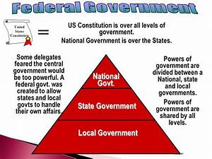 National, State, and Local Government