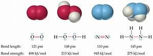 Nonpolar Covalent Bond Drawing