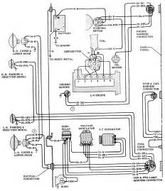 chevy c wiring diagram image wiring similiar chevy truck wiring diagram keywords on 1986 chevy c10 wiring diagram