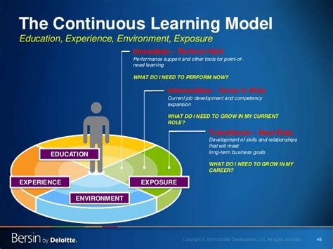 continuous learning model