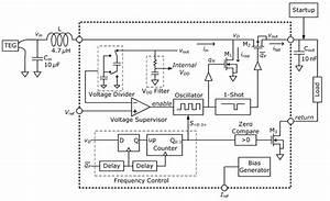 Boost Converter Block Diagram