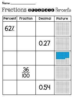 fractions decimals percents matikka prosentti