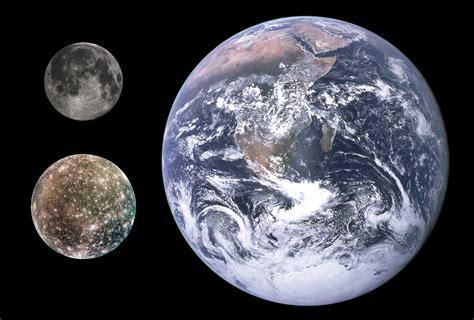 Callisto: outermost moon of Jupiter