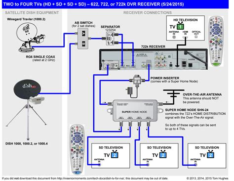 Rv Television Wiring Diagram by Dish Tv For Rvs Rvseniormoments