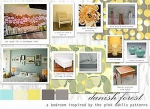 Material board 1jpg 450x326 presentation boards for Interior design presentation styles