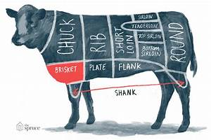 A Guide To All The Cuts Of Beef