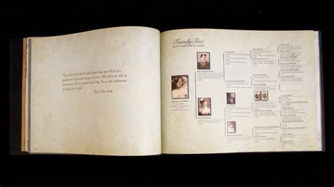 Family Genealogy Book Template by Creating A Mycanvas Family History Book Mycanvas