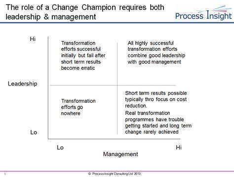change management  change leadership