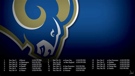 los angeles rams wallpapers  images