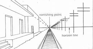linear perspective | Art - Depth - Dimension - Perspective ...