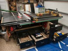 table  router table  mobile