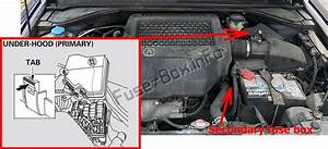 Fuse Box Diagram  U0026gt  Acura Rdx  2007