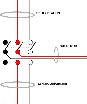 Wiring Diagram Generator Transfer Switch Electrical