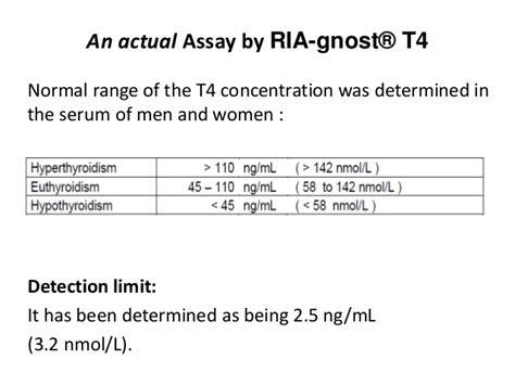 thyroxine t4 normal range ria radioimmunoassay