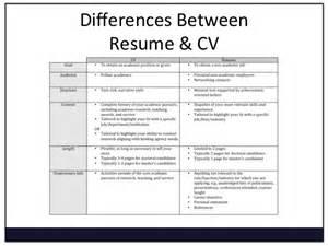 are resume and cv the same resume vs cv ingyenoltoztetosjatekok