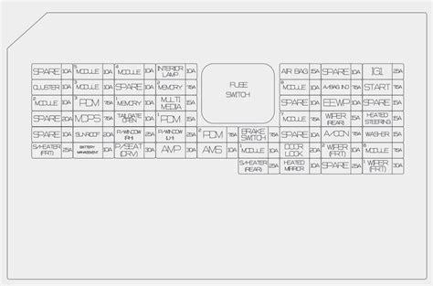 Kia Niro Fuse Box Diagram Auto Genius