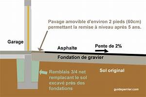Poids D Un M3 De Sable Et Gravier : poid gravier 0 3 4 ~ Dailycaller-alerts.com Idées de Décoration