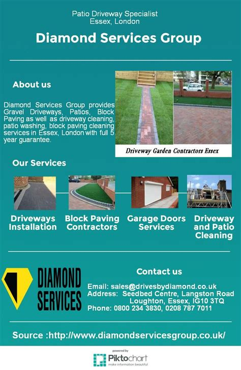 diamond driveways driveway installation backyard patio