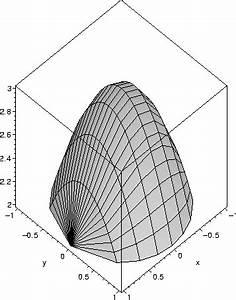 Oberflächenintegral Berechnen : mathematik online aufgabensammlung interaktive aufgabe 423 volumenintegral und satz von stokes ~ Themetempest.com Abrechnung