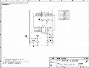 Yacc Module Documentation