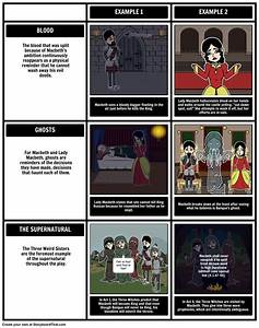 15 Best The Tragedy Of Macbeth Images On Pinterest