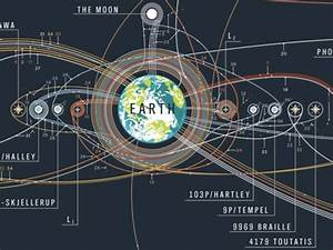 Pop Chart Lab Every Space Exploration Mission Explained In One Detailed