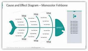Cause And Effect Diagram Ppt