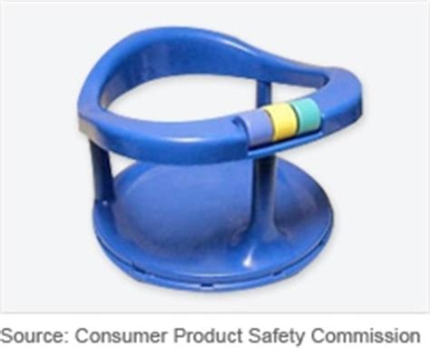 infant bath seat recall safety news baby bath seats medicine recall target