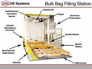Bulk Bag Filling Station