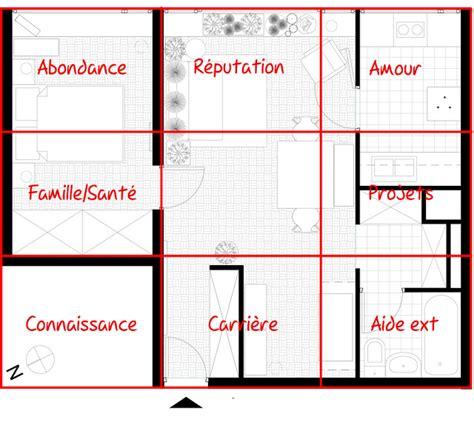 plan chambre feng shui le feng shui chez soi partie 1