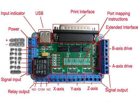 2018 a112 5 axes cnc breakout board interface adapter