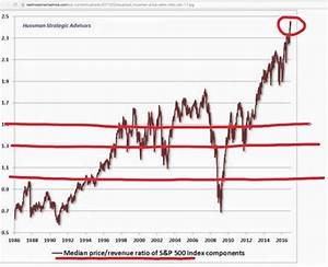 Stock Charts Show How the Stock Market Could CRASH by AT ...