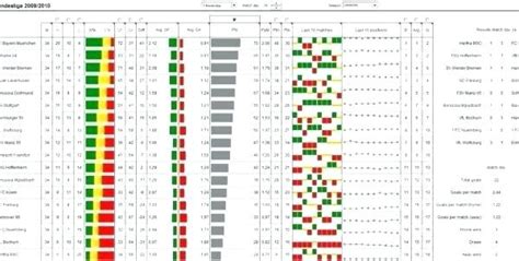 project plan template excel project plan template excel 2010 ereads club