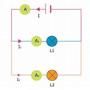 Amperemetre En Serie : cours de physique chimie loi concernant l 39 intensit dans ~ Premium-room.com Idées de Décoration