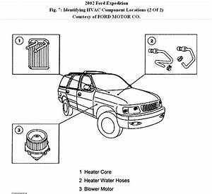 Heater Hoses  Where Are The 2 Heater Hoses Located On 2002