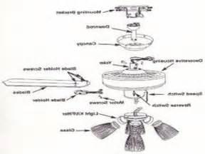 Hampton Bay Ceiling Fan Replacement Parts