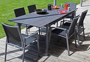 Mobilier De Jardin Hesperide : les couleurs tendances du mobilier de jardin le blog ~ Dailycaller-alerts.com Idées de Décoration