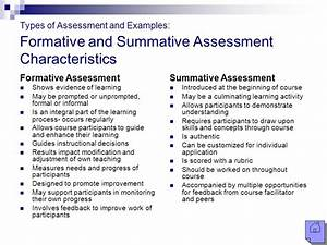 common formative assessment templateascd edge formative With summative assessment template