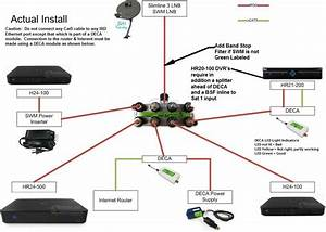 Simplied Wiring Diagrams Of Whole-home Dvr Service