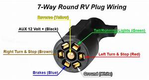 7 Blade Rv Plug Wiring Diagram