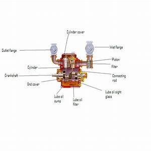 Shipboard Refrigeration Compressor Overhaul Procedure