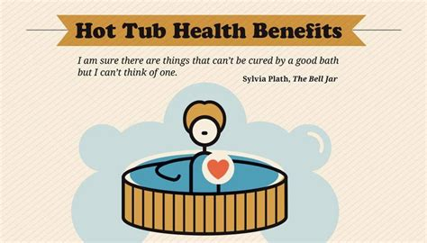 Tubs Benefits by The Health Benefits Of Soaking In A Tub Colorado