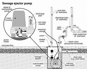 Sewage Ejector Pump Installation Diagram