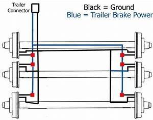 Deka Jacketed 2 Wire  10 Gauge  Brake Wire